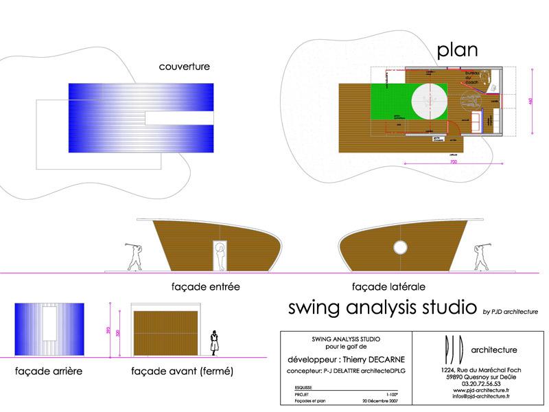 Studio d'analyse de swing…!